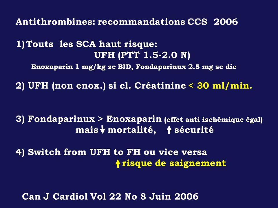 Antithrombines: recommandations CCS 2006 1)Touts les SCA haut risque: UFH (PTT 1.5-2.0 N) Enoxaparin 1 mg/kg sc BID, Fondaparinux 2.5 mg sc die 2) UFH