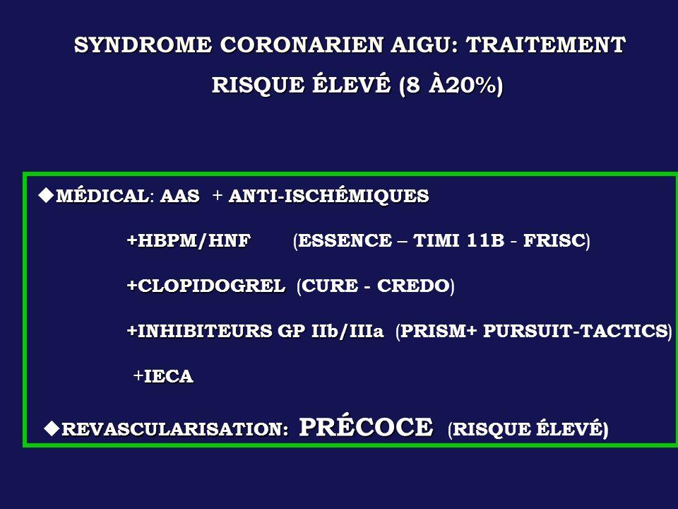 SYNDROME CORONARIEN AIGU: TRAITEMENT RISQUE ÉLEVÉ (8 À20%) MÉDICALAASANTI-ISCHÉMIQUES MÉDICAL : AAS + ANTI-ISCHÉMIQUES +HBPM/HNF +HBPM/HNF ( ESSENCE –