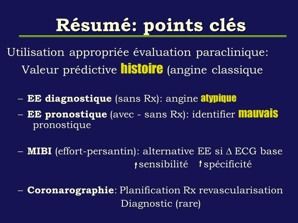 Résumé: points clés Utilisation appropriée évaluation paraclinique: Valeur prédictive histoire (angine classique – EE diagnostique (sans Rx): angine a