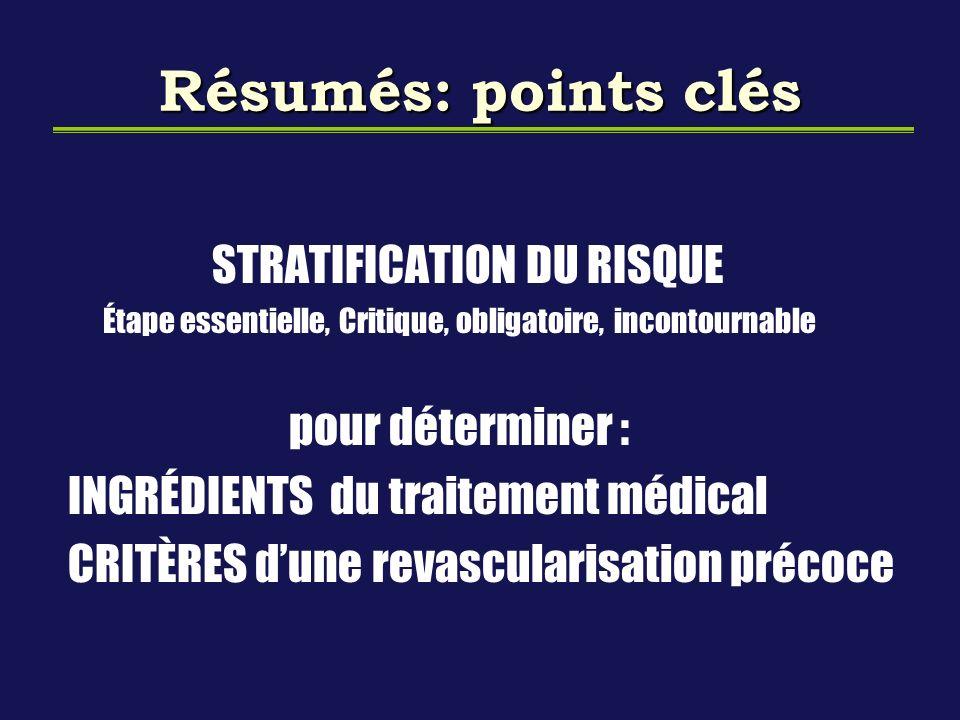 Résumés: points clés STRATIFICATION DU RISQUE Étape essentielle, Critique, obligatoire, incontournable pour déterminer : INGRÉDIENTS du traitement méd