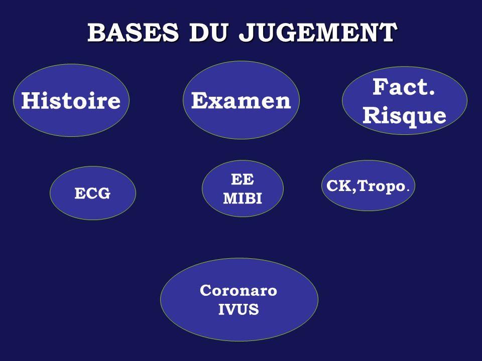 Histoire Fact. Risque Examen ECG CK,Tropo. EE MIBI Coronaro IVUS BASES DU JUGEMENT