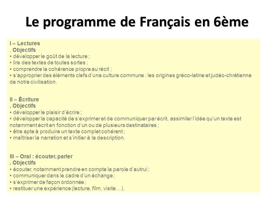 Le programme de Français en 6ème I – Lectures. Objectifs développer le goût de la lecture ; lire des textes de toutes sortes ; comprendre la cohérence