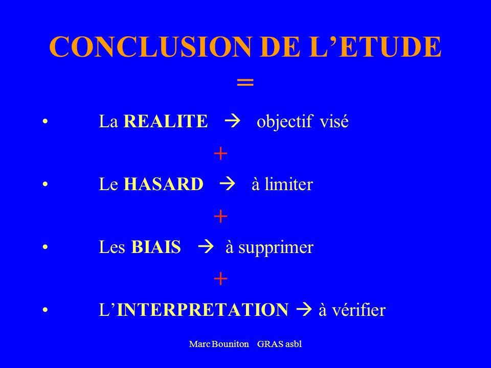 Marc Bouniton GRAS asbl LECTURE CRITIQUE EN 3 D : Validité interne : le résultat est-il réel et fiable ? Validité externe : le résultat est-il confirm