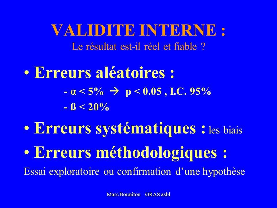 Marc Bouniton GRAS asbl CONCLUSION DE LETUDE = La REALITE objectif visé + Le HASARD à limiter + Les BIAIS à supprimer + LINTERPRETATION à vérifier