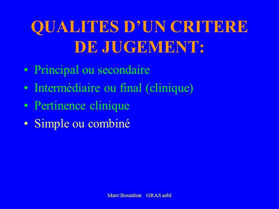 Marc Bouniton GRAS asbl CRITERE DE JUGEMENT: Intermédiaire ou final (clinique) Principal ou secondaire Simples ou combinés Signification statistique: