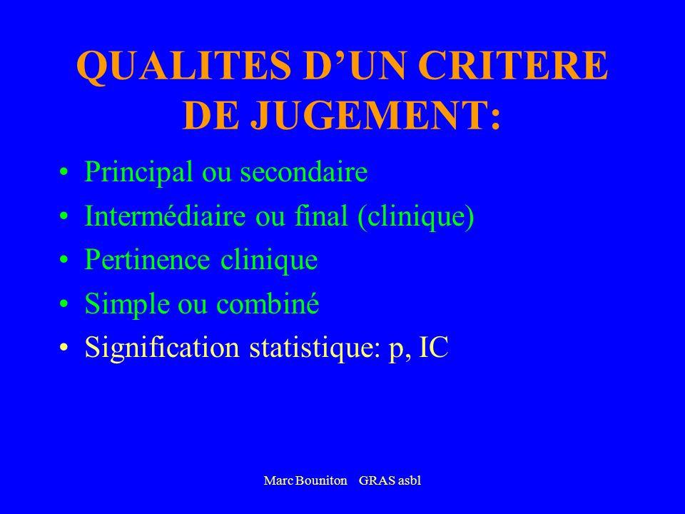 Marc Bouniton GRAS asbl QUALITES DUN CRITERE DE JUGEMENT: Principal ou secondaire Intermédiaire ou final (clinique) Pertinence clinique Simple ou comb