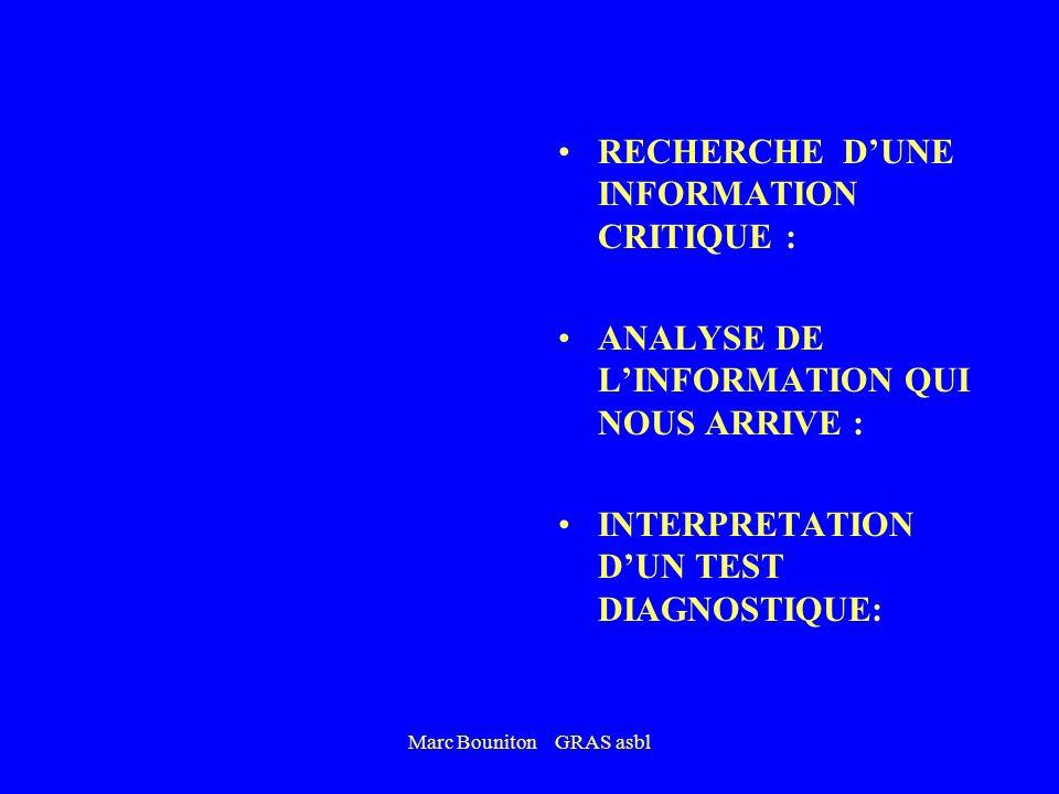 Marc Bouniton GRAS asbl RECHERCHE DUNE INFORMATION CRITIQUE : ANALYSE DE LINFORMATION QUI NOUS ARRIVE : INTERPRETATION DUN TEST DIAGNOSTIQUE: