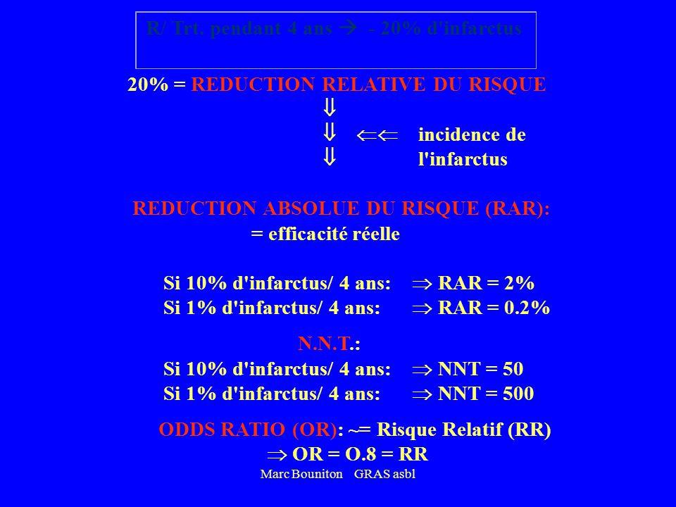 QUALITES DUN CRITERE DE JUGEMENT: Principal ou secondaire Intermédiaire ou final (clinique) Pertinence clinique Simple ou combiné Signification statis