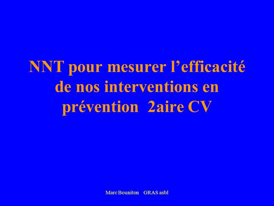 Marc Bouniton GRAS asbl R/ Trt. pendant 4 ans - 20% d'infarctus 20% = REDUCTION RELATIVE DU RISQUE incidence de l'infarctus REDUCTION ABSOLUE DU RISQU