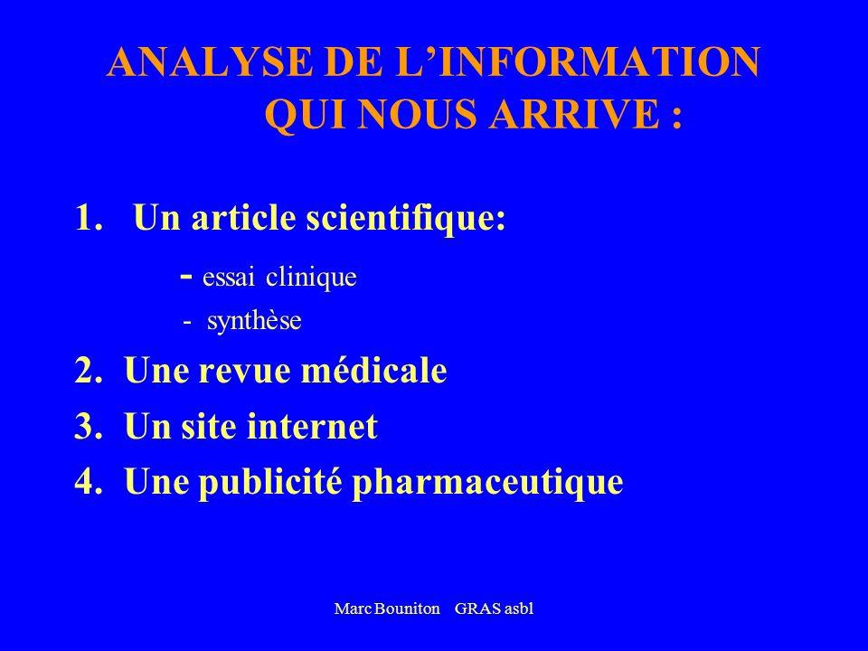 Marc Bouniton GRAS asbl POPULATIONINTERVENTIONCRITERE DE JUGEMENT RESULTAT NNT/ AN RESULTAT RRR Postinfarctus avec IVG IEC 1 à 3 ansMortalité totale (Placebo : 29.1%) 3426% (17-34%) Postinfarctus sans IVG Ramilipril 10 mg/jMortalité totale26316% (5 – 25%) Prévention 2aire et 3aire (4S) Chol T.