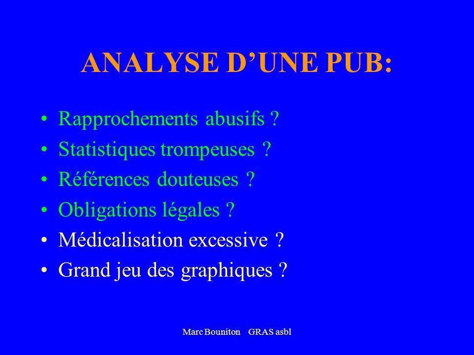 Marc Bouniton GRAS asbl LE CAS DES NUTRIMENTS: Phytooestrogènes, Glucosamine, DHEA, … Maladies dégénératives: arthrose, DMLA, ostéoporose ménopausique