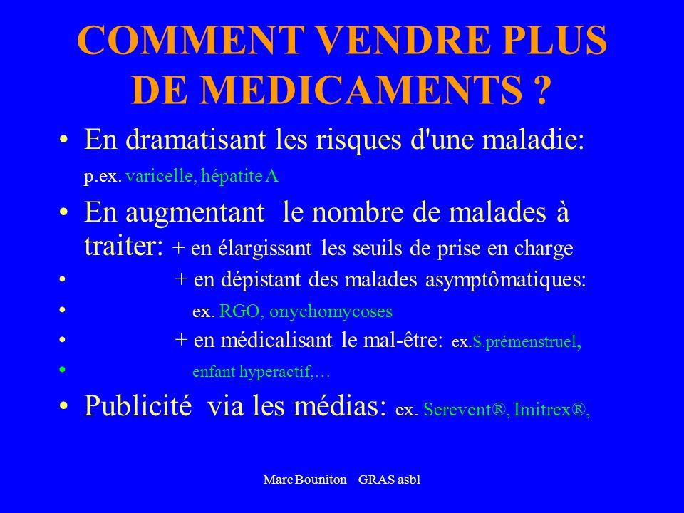 Marc Bouniton GRAS asbl ME TOO : Occuper une part dun marché porteur Différentiation sur base du prix ou darguments pharmacologiques Indication naïve