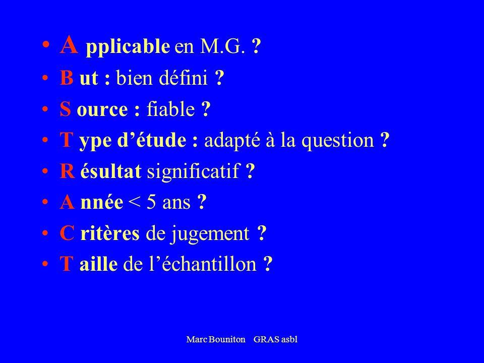 Marc Bouniton GRAS asbl 1. ANALYSE D'UN ARTICLE 1.TITRE - RESUME - MOTS CLES: Intérêt dans ma pratique ? Applicable ? même type de patient ? même cont