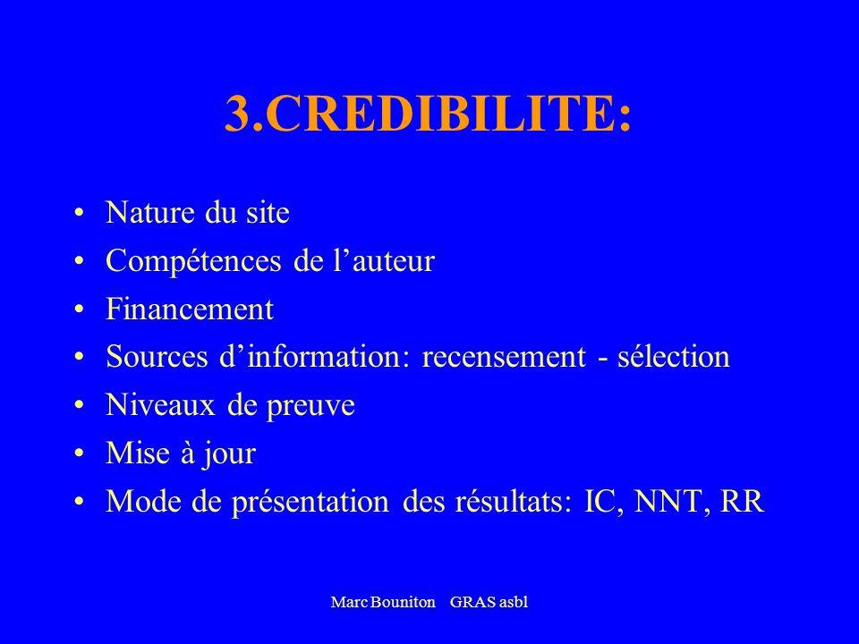 Marc Bouniton GRAS asbl 4. CRITERES DE QUALITE DUN SITE WEB: ORGANISATION ET PRESENTATION CONTENU CREDIBILITE LABELS