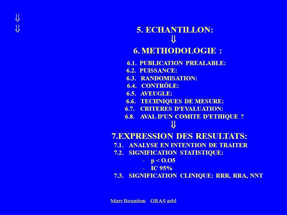 Marc Bouniton GRAS asbl 5. ECHANTILLON: 6. METHODOLOGIE : 6.1. PUBLICATION PREALABLE: 6.2. PUISSANCE: 6.3. RANDOMISATION: 6.4. CONTRÔLE: 6.5. AVEUGLE:
