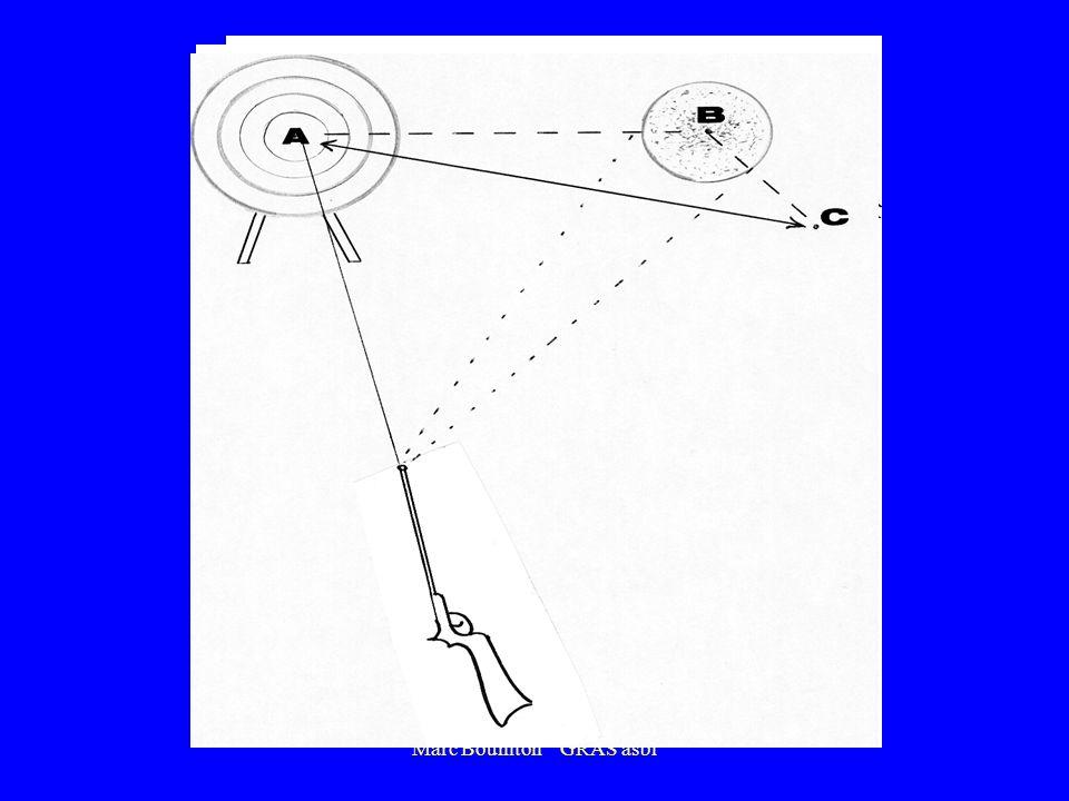 Marc Bouniton GRAS asbl 7.EXPRESSION DES RESULTATS: 7.1. ANALYSE EN INTENTION DE TRAITER 7.2. SIGNIFICATION STATISTIQUE: - p < O.O5 - IC 95% 7.3. SIGN