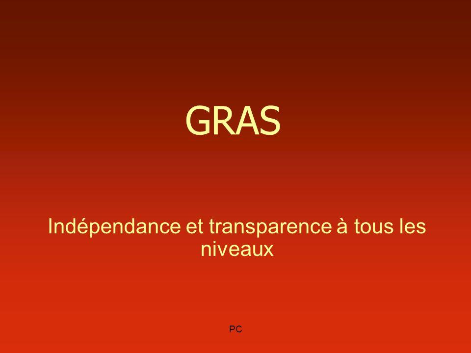 PC GRAS Indépendance et transparence à tous les niveaux