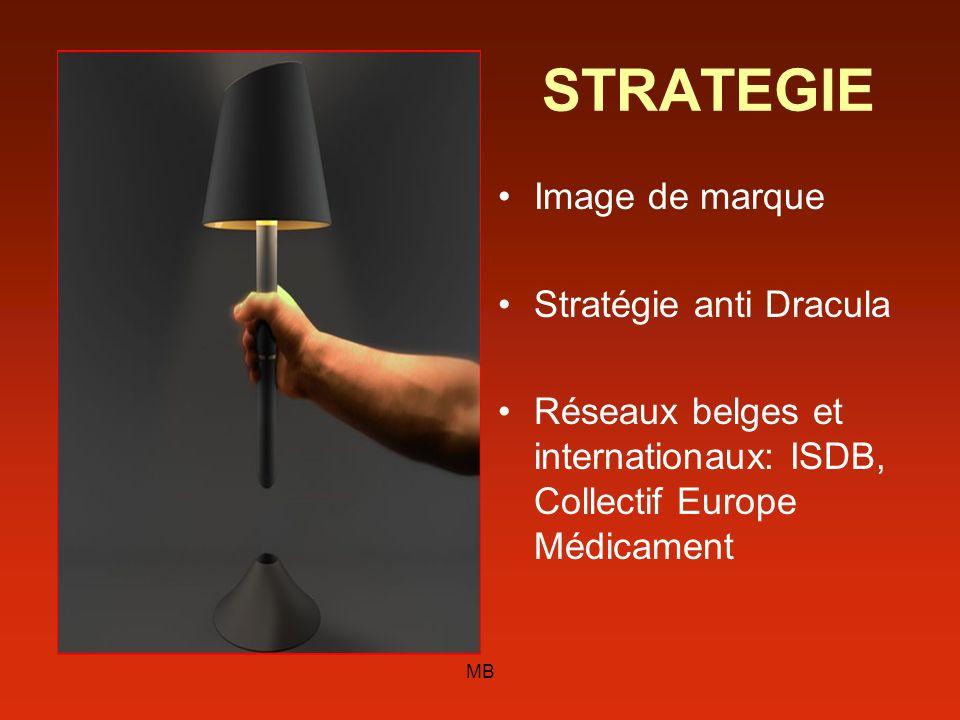 STRATEGIE Image de marque Stratégie anti Dracula Réseaux belges et internationaux: ISDB, Collectif Europe Médicament