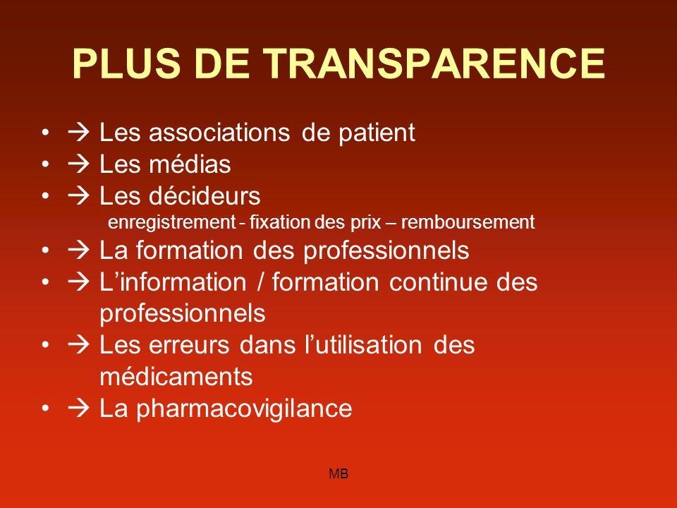 MB PLUS DE TRANSPARENCE Les associations de patient Les médias Les décideurs enregistrement - fixation des prix – remboursement La formation des profe