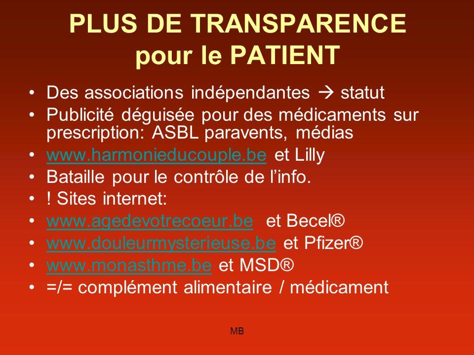 MB PLUS DE TRANSPARENCE pour le PATIENT Des associations indépendantes statut Publicité déguisée pour des médicaments sur prescription: ASBL paravents