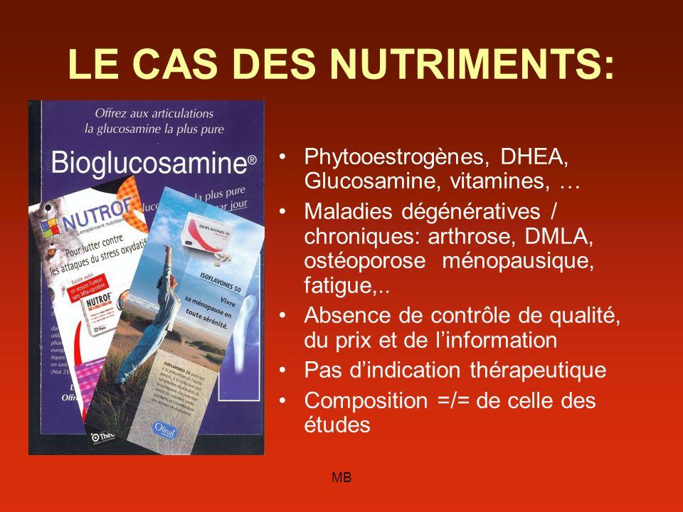 MB LE CAS DES NUTRIMENTS: Phytooestrogènes, DHEA, Glucosamine, vitamines, … Maladies dégénératives / chroniques: arthrose, DMLA, ostéoporose ménopausi