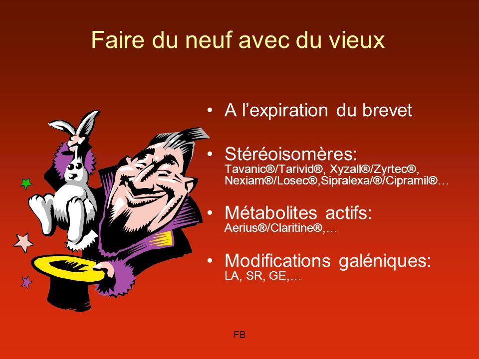 FB Faire du neuf avec du vieux A lexpiration du brevet Stéréoisomères: Tavanic®/Tarivid®, Xyzall®/Zyrtec®, Nexiam®/Losec®,Sipralexa/®/Cipramil®… Métab
