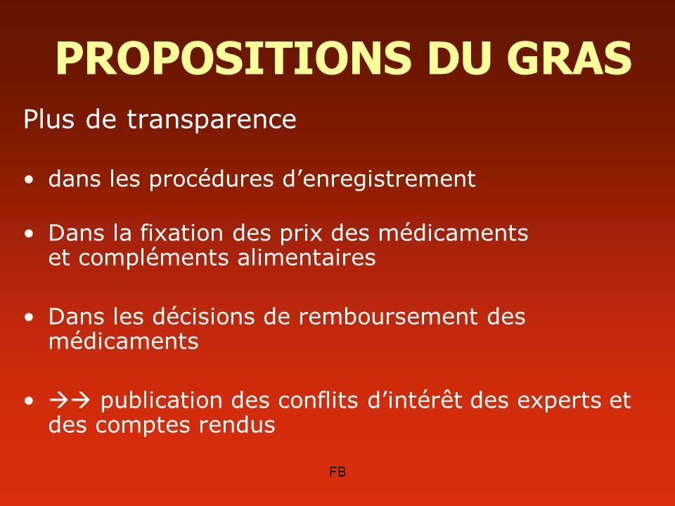 FB Plus de transparence dans les procédures denregistrement Dans la fixation des prix des médicaments et compléments alimentaires Dans les décisions d