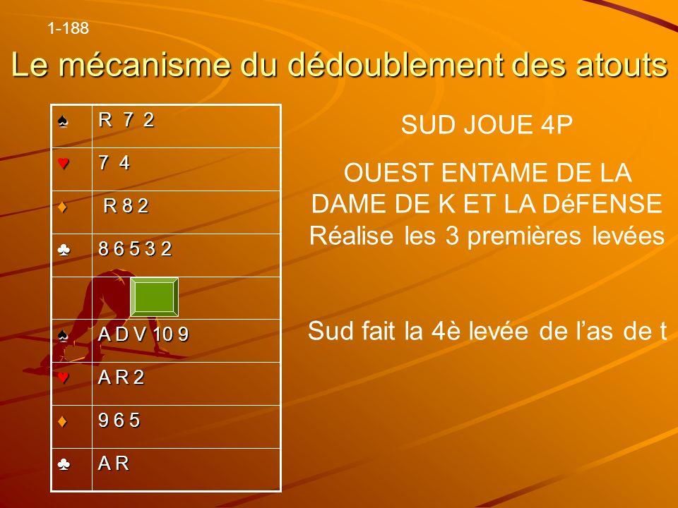 Le mécanisme du dédoublement des atouts A R 9 6 5 A R 2 A D V 10 9 8 6 5 3 2 R 8 2 R 8 2 7 4 R 7 2 1-188 SUD JOUE 4P OUEST ENTAME DE LA DAME DE K ET L