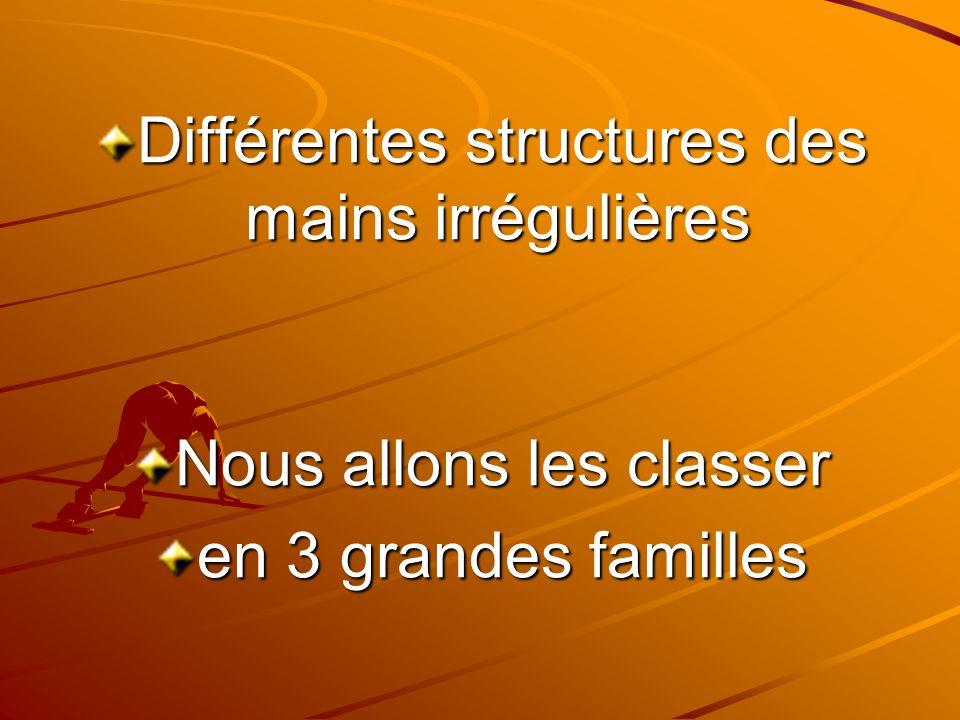 Différentes structures des mains irrégulières Nous allons les classer en 3 grandes familles