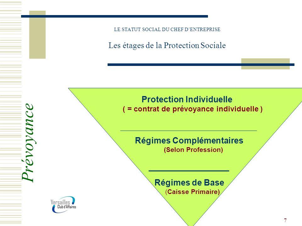 7 Protection Individuelle ( = contrat de prévoyance individuelle ) Régimes Complémentaires (Selon Profession) Régimes de Base (Caisse Primaire) LE STA