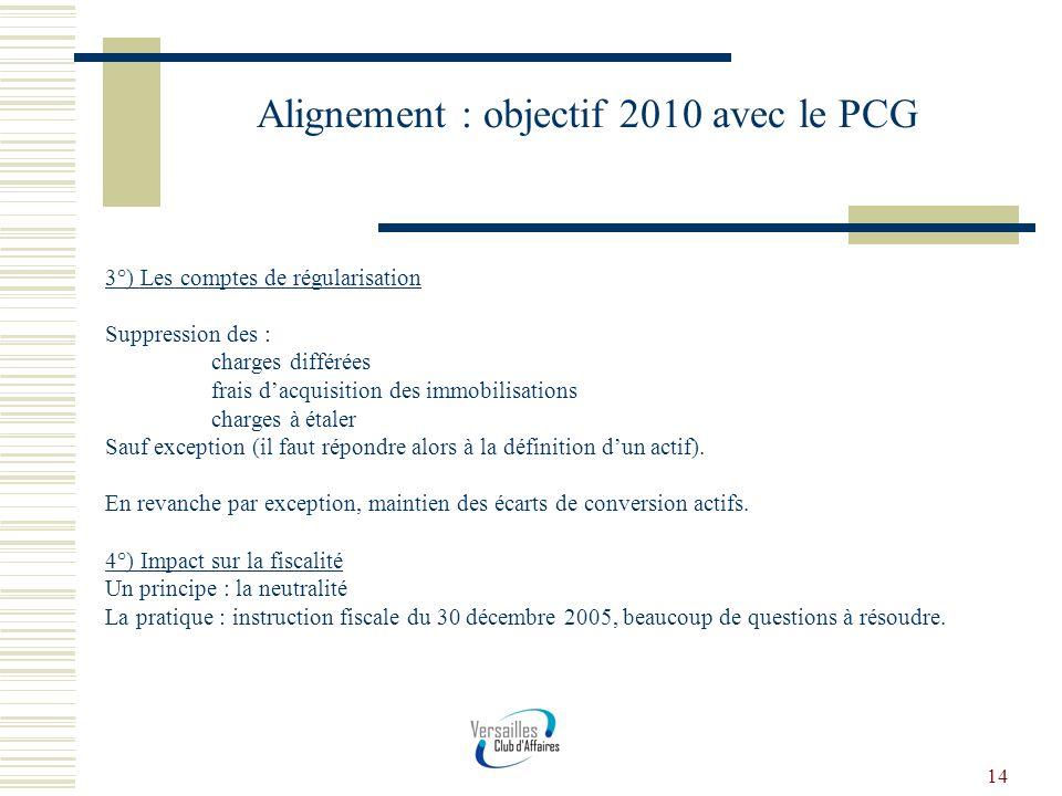 14 Alignement : objectif 2010 avec le PCG 3°) Les comptes de régularisation Suppression des : charges différées frais dacquisition des immobilisations