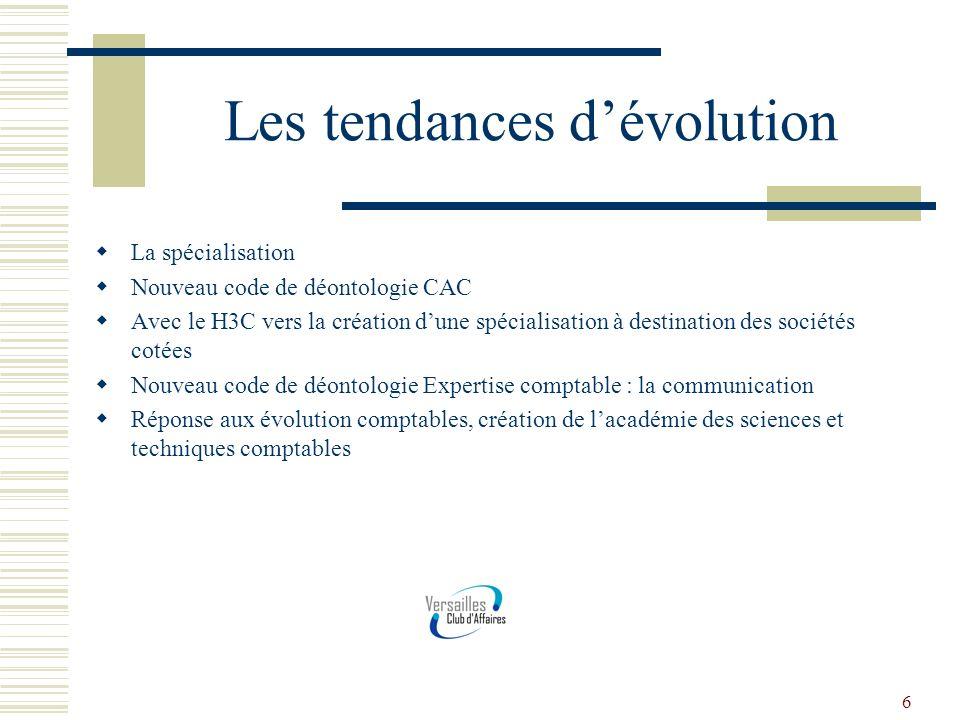 6 Les tendances dévolution La spécialisation Nouveau code de déontologie CAC Avec le H3C vers la création dune spécialisation à destination des sociét