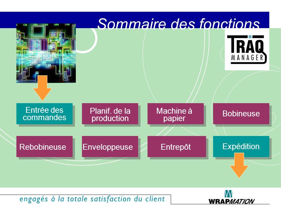 Les fonctions Rebobineuses Mode de transformation / récupération 7 8 Entreposage / Stock / Expédition Gérés par la liste de contrôle, les terminaux Ra