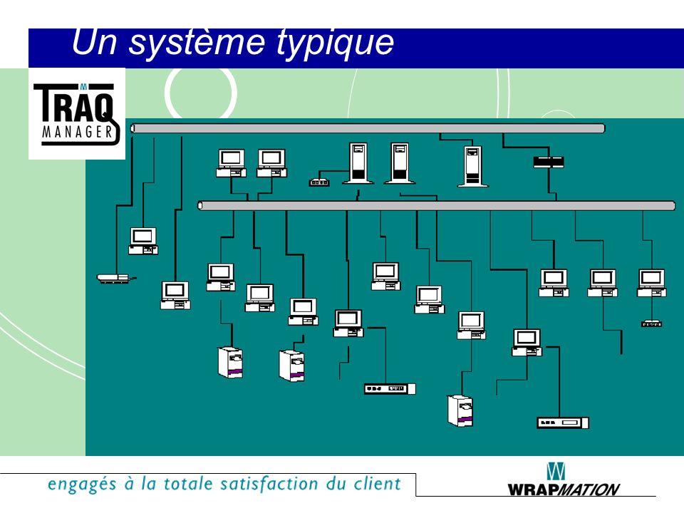 Sommaire des fonctions Planif. de la production Machine à papier Bobineuse RebobineuseEnveloppeuseEntrepôt Expédition Entrée des commandes