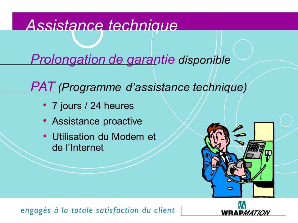 Former le formateur –Trouver des volontaires –Participer à la conception détaillée –Rentable Formation Administration du système Équipements Logiciels