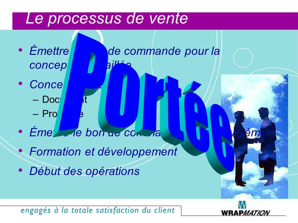 Assistance technique 7 jours / 24 heures Assistance proactive Utilisation du Modem et de lInternet Prolongation de garantie disponible PAT (Programme