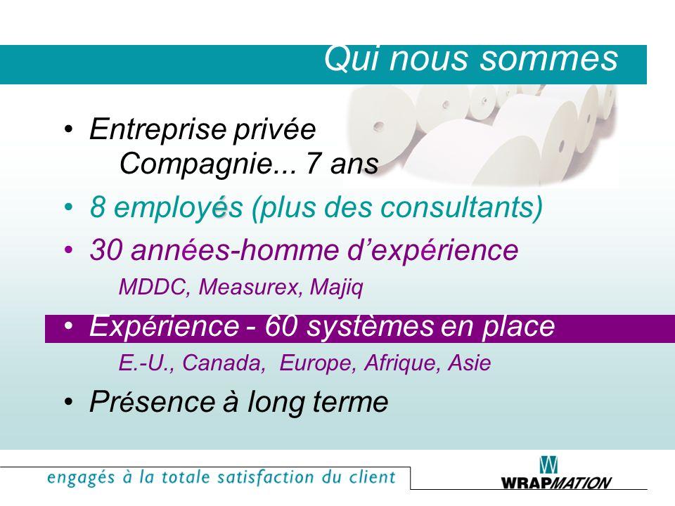 Entreprise privée Compagnie...