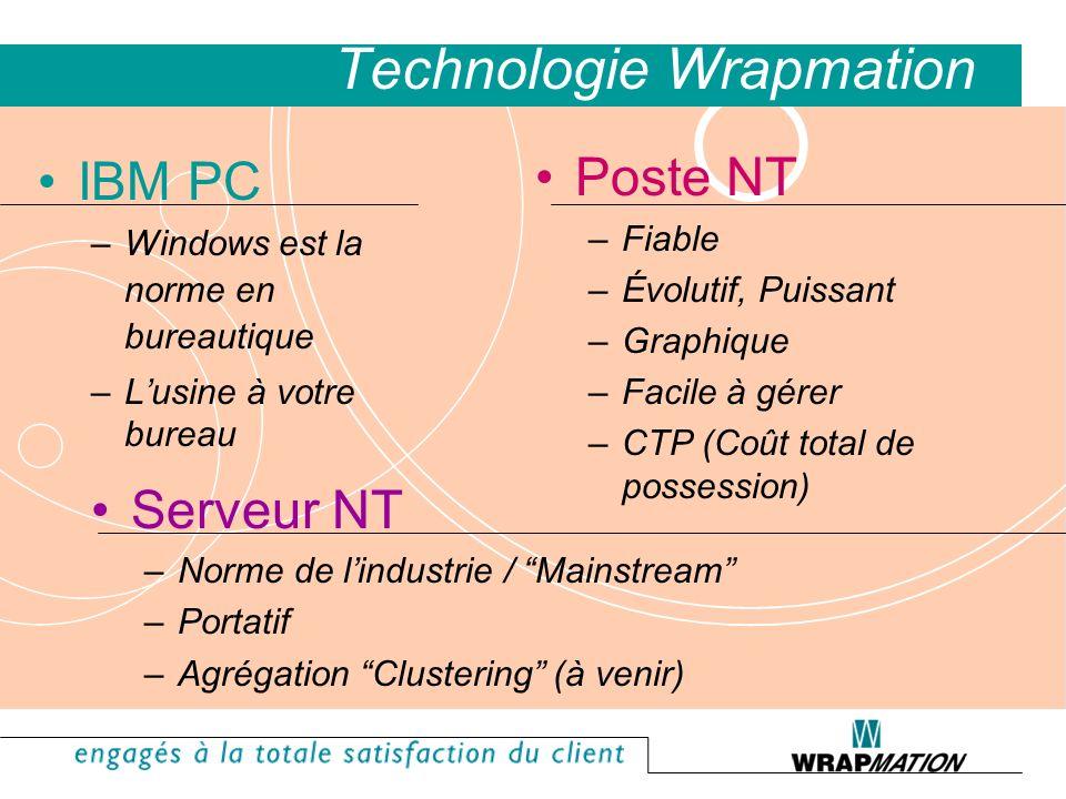IBM PC –Windows est la norme en bureautique –Lusine à votre bureau Poste NT –Fiable –Évolutif, Puissant –Graphique –Facile à gérer –CTP (Coût total de possession) Serveur NT –Norme de lindustrie / Mainstream –Portatif –Agrégation Clustering (à venir) Technologie Wrapmation