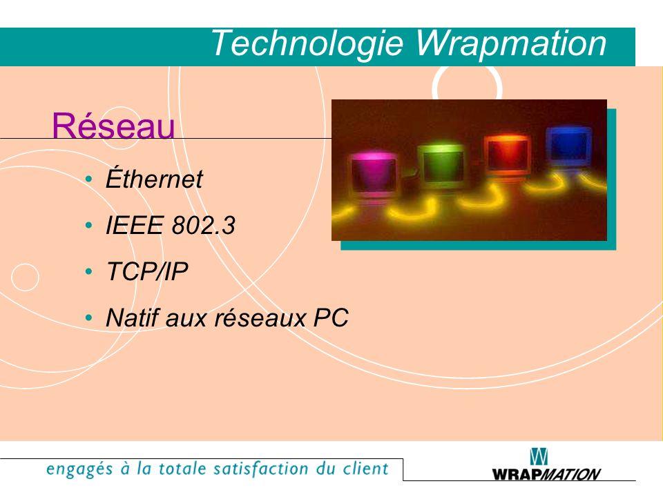 Réseau Éthernet IEEE 802.3 TCP/IP Natif aux réseaux PC Technologie Wrapmation