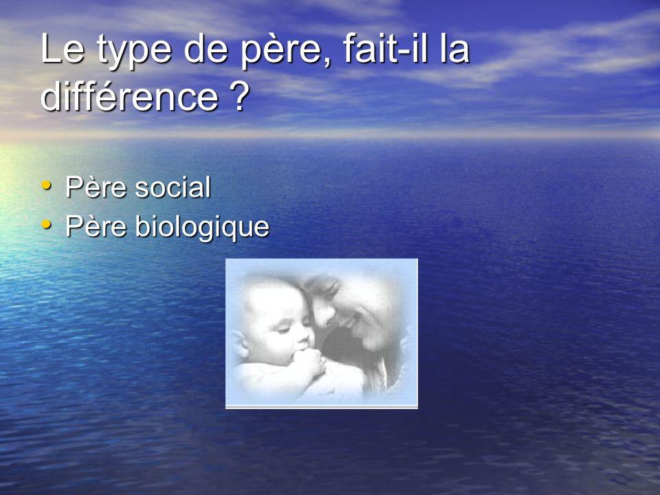Le type de père, fait-il la différence ? Père social Père social Père biologique Père biologique