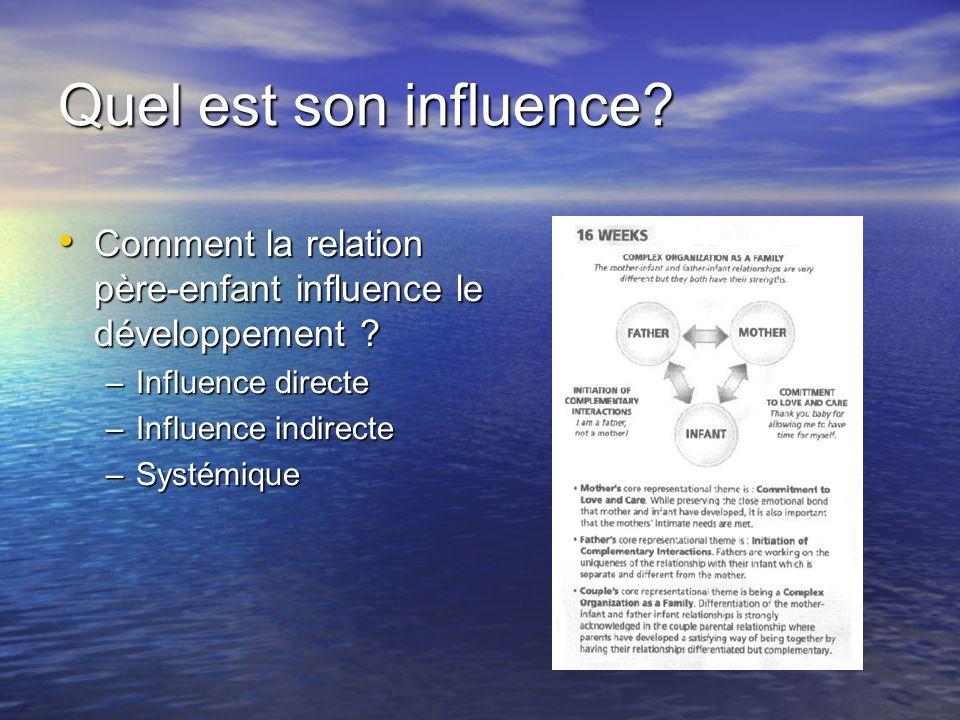 Quel est son influence? Comment la relation père-enfant influence le développement ? Comment la relation père-enfant influence le développement ? –Inf