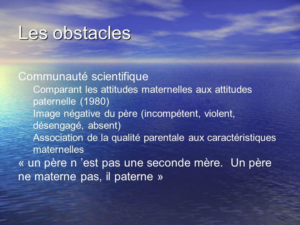 Les obstacles Communauté scientifique Comparant les attitudes maternelles aux attitudes paternelle (1980) Image négative du père (incompétent, violent