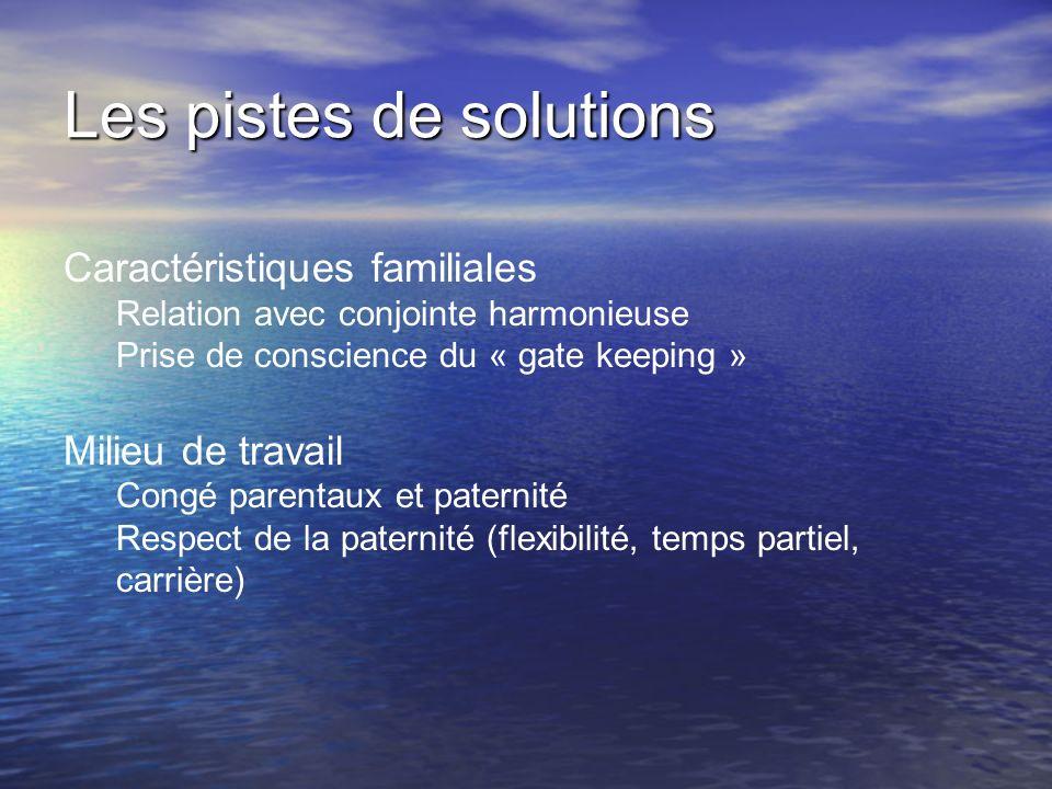 Les pistes de solutions Caractéristiques familiales Relation avec conjointe harmonieuse Prise de conscience du « gate keeping » Milieu de travail Cong