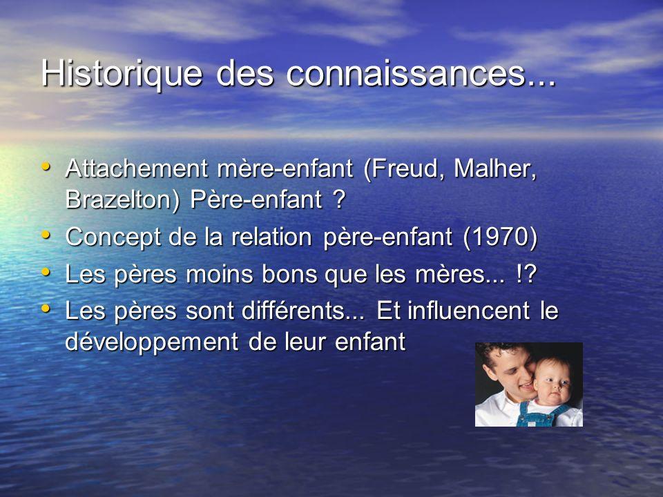 Historique des connaissances... Attachement mère-enfant (Freud, Malher, Brazelton) Père-enfant ? Attachement mère-enfant (Freud, Malher, Brazelton) Pè