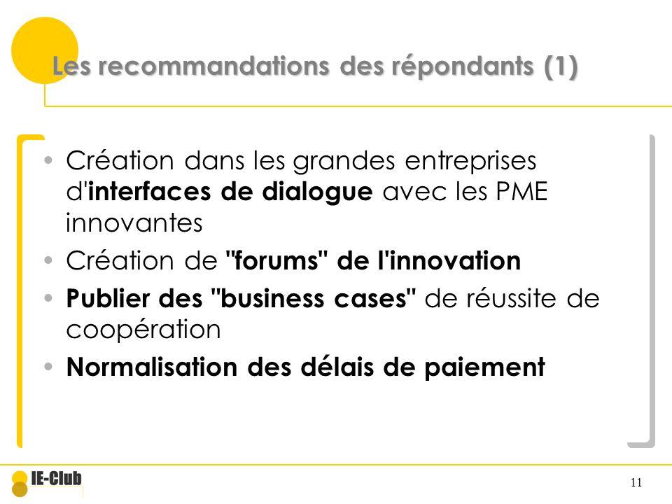 11 Les recommandations des répondants (1) Création dans les grandes entreprises d' interfaces de dialogue avec les PME innovantes Création de