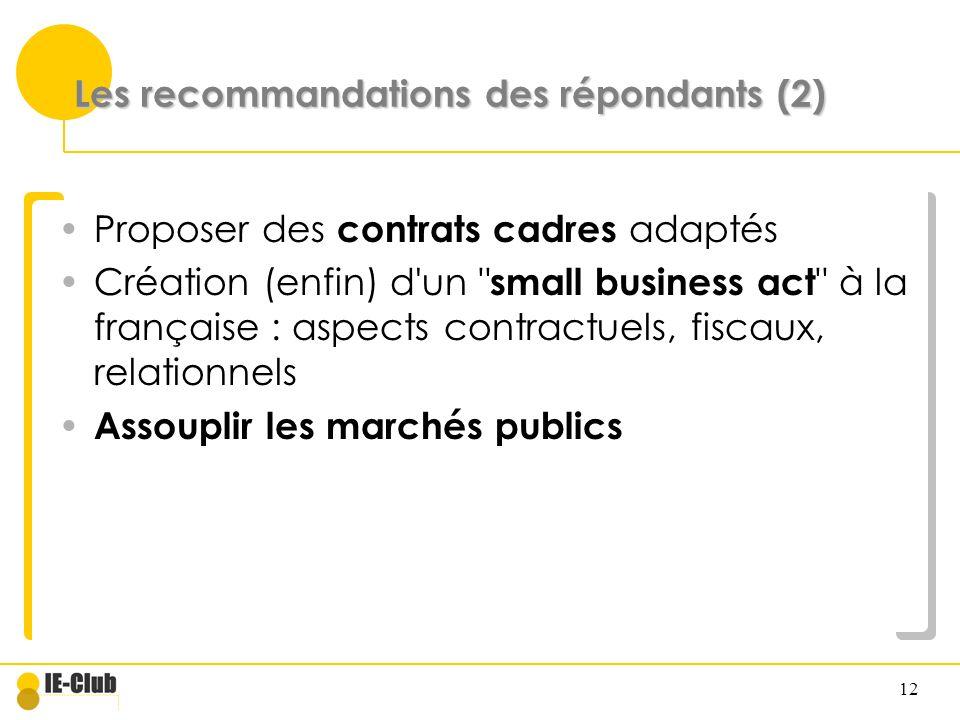 12 Les recommandations des répondants (2) Proposer des contrats cadres adaptés Création (enfin) d'un