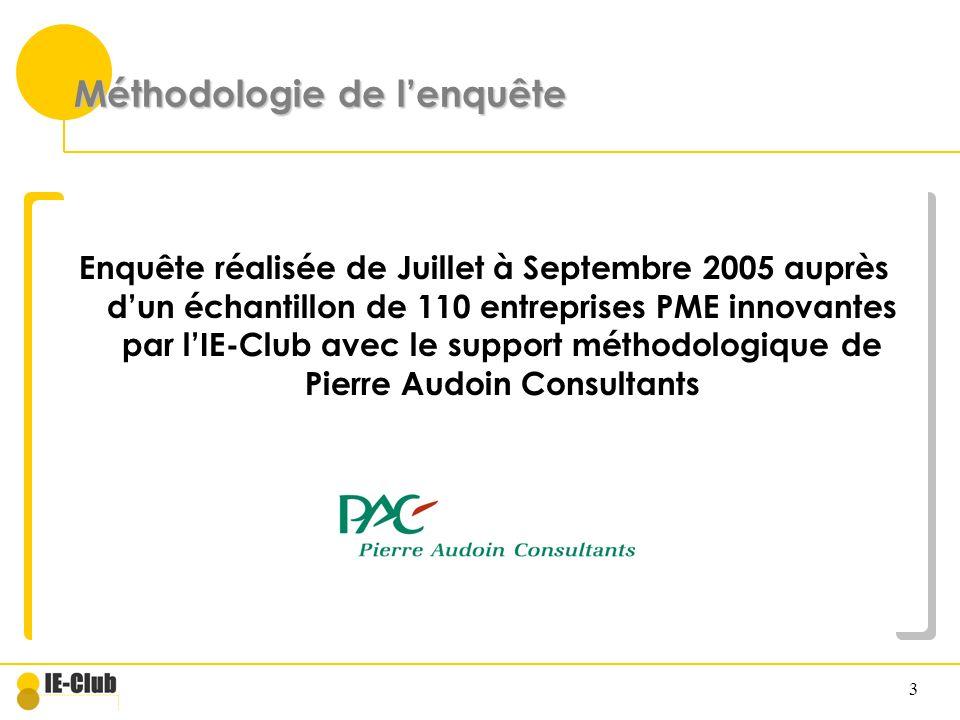 3 Méthodologie de lenquête Enquête réalisée de Juillet à Septembre 2005 auprès dun échantillon de 110 entreprises PME innovantes par lIE-Club avec le
