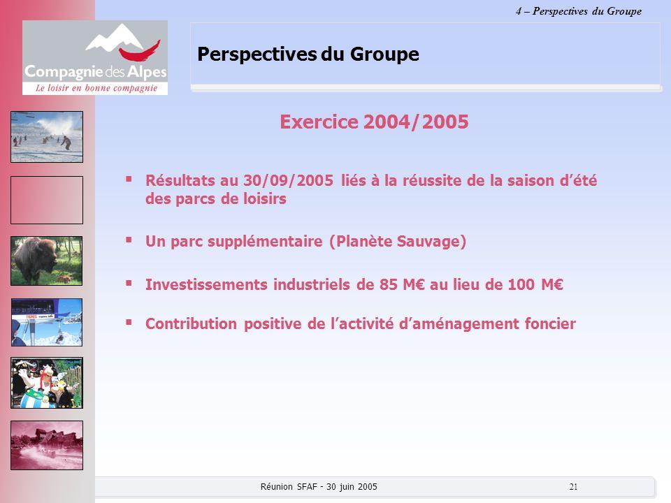 Réunion SFAF - 30 juin 2005 21 Perspectives du Groupe Résultats au 30/09/2005 liés à la réussite de la saison dété des parcs de loisirs Un parc supplé
