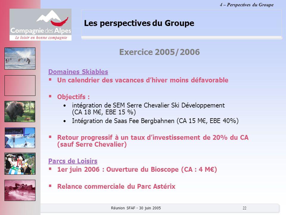 Réunion SFAF - 30 juin 2005 22 Les perspectives du Groupe Domaines Skiables Un calendrier des vacances dhiver moins défavorable Objectifs : intégratio