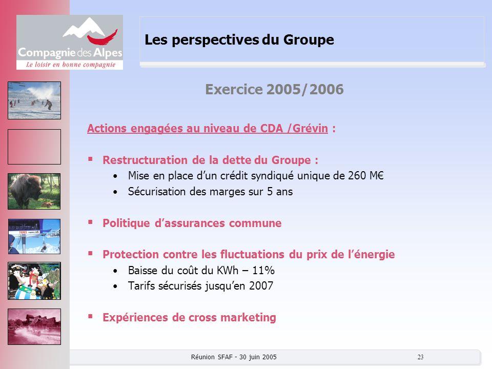Réunion SFAF - 30 juin 2005 23 Les perspectives du Groupe Actions engagées au niveau de CDA /Grévin : Restructuration de la dette du Groupe : Mise en